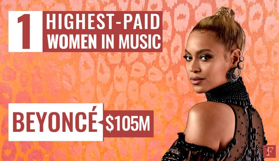 WomenMusic_1_Beyonce